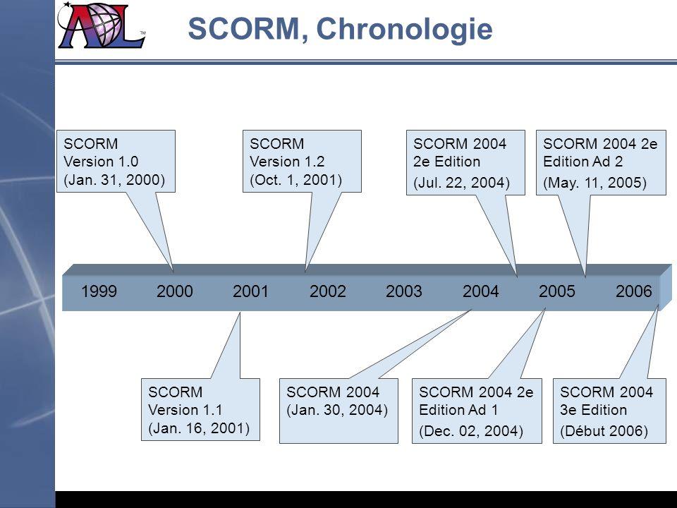 SCORM, Chronologie SCORM Version 1.0 (Jan. 31, 2000) 1999200020012002200320042005 SCORM 2004 2e Edition (Jul. 22, 2004) 2006 SCORM Version 1.1 (Jan. 1