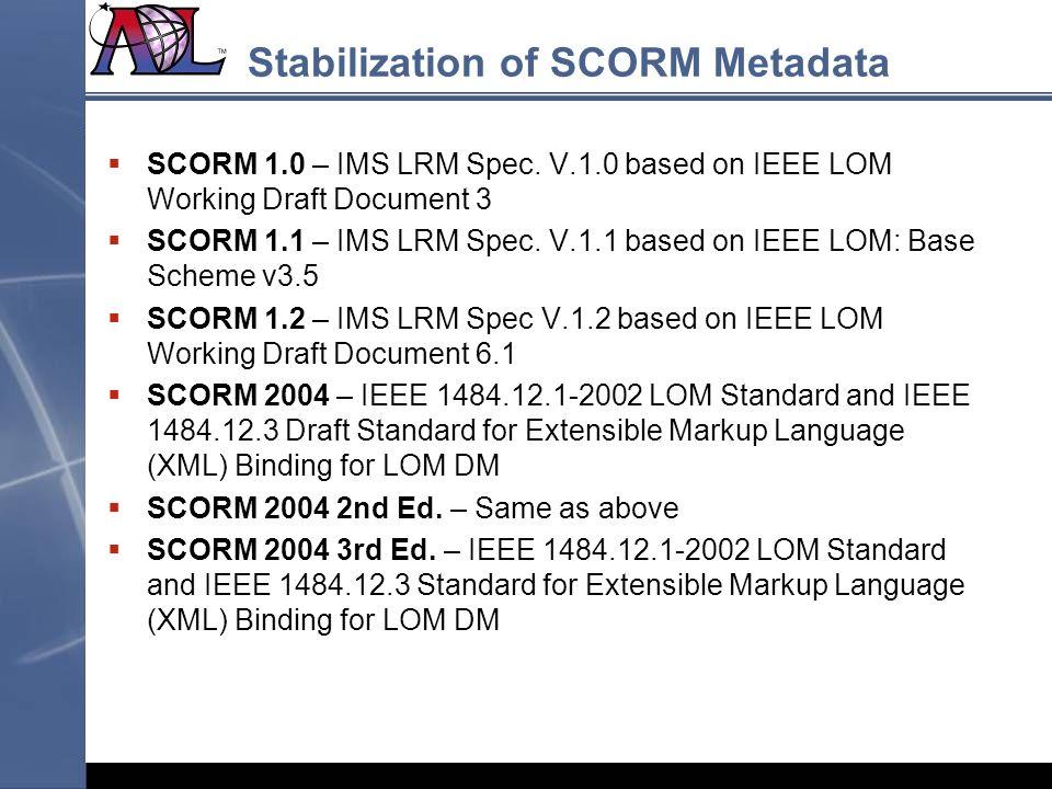 Stabilization of SCORM Metadata SCORM 1.0 – IMS LRM Spec. V.1.0 based on IEEE LOM Working Draft Document 3 SCORM 1.1 – IMS LRM Spec. V.1.1 based on IE