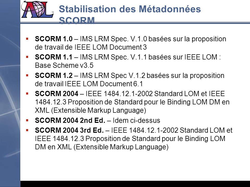Stabilisation des Métadonnées SCORM SCORM 1.0 – IMS LRM Spec. V.1.0 basées sur la proposition de travail de IEEE LOM Document 3 SCORM 1.1 – IMS LRM Sp