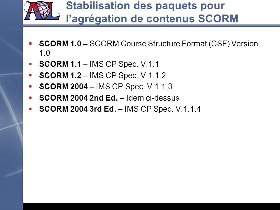 SCORM 1.0 – SCORM Course Structure Format (CSF) Version 1.0 SCORM 1.1 – IMS CP Spec. V.1.1 SCORM 1.2 – IMS CP Spec. V.1.1.2 SCORM 2004 – IMS CP Spec.