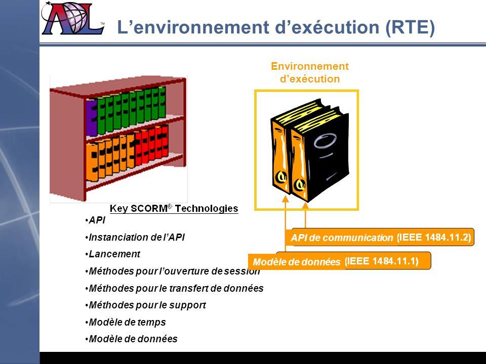 Lenvironnement dexécution (RTE) API Instanciation de lAPI Lancement Méthodes pour louverture de session Méthodes pour le transfert de données Méthodes