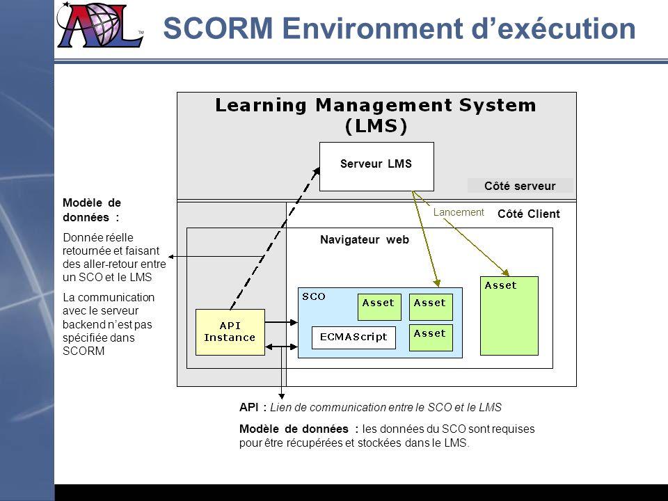 SCORM Environment dexécution Modèle de données : Donnée réelle retournée et faisant des aller-retour entre un SCO et le LMS La communication avec le s