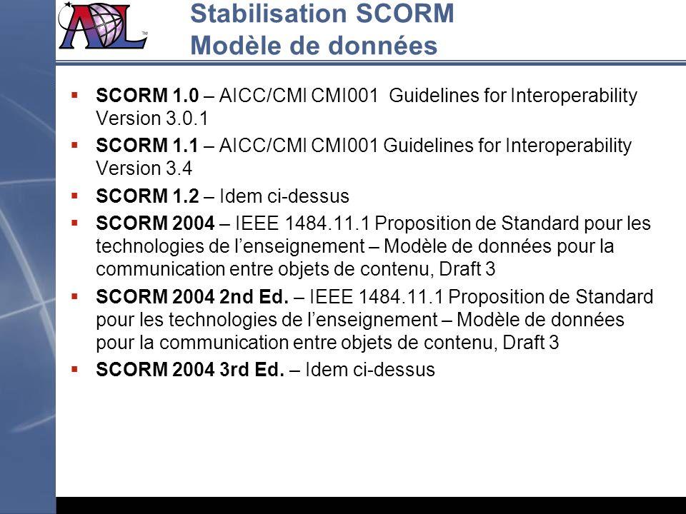 Stabilisation SCORM Modèle de données SCORM 1.0 – AICC/CMI CMI001 Guidelines for Interoperability Version 3.0.1 SCORM 1.1 – AICC/CMI CMI001 Guidelines
