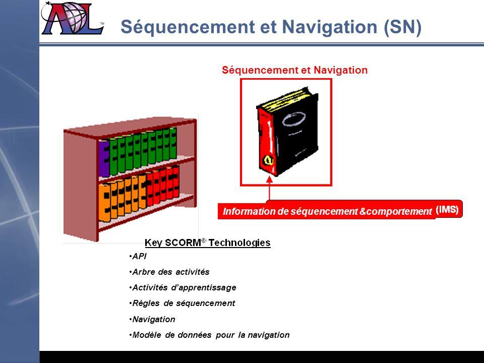 Séquencement et Navigation (SN) API Arbre des activités Activités dapprentissage Règles de séquencement Navigation Modèle de données pour la navigatio