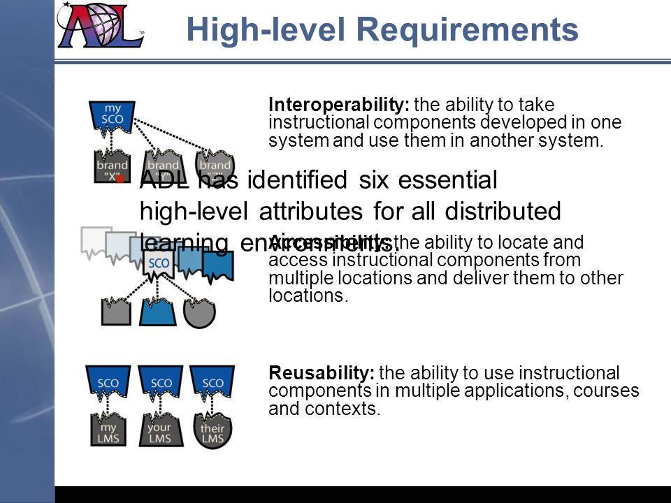 High-level Requirements Interoperability: the ability to take instructional components developed in one system and use them in another system. Accessi