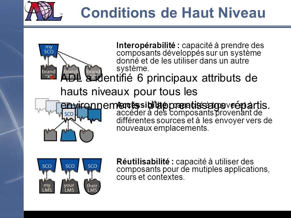 Conditions de Haut Niveau Interopérabilité : capacité à prendre des composants développés sur un système donné et de les utiliser dans un autre systèm