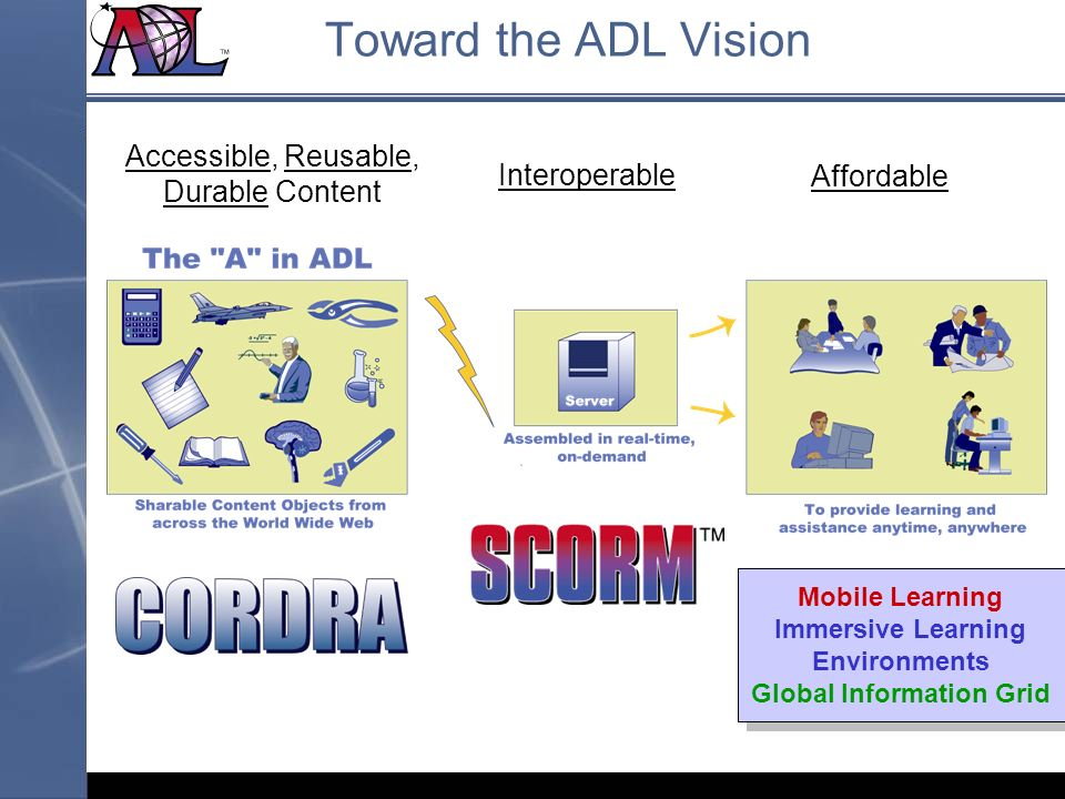 Toward the ADL Vision Mobile Learning Immersive Learning Environments Global Information Grid Mobile Learning Immersive Learning Environments Global I