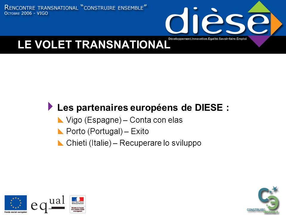 LE VOLET TRANSNATIONAL Les partenaires européens de DIESE : Vigo (Espagne) – Conta con elas Porto (Portugal) – Exito Chieti (Italie) – Recuperare lo sviluppo