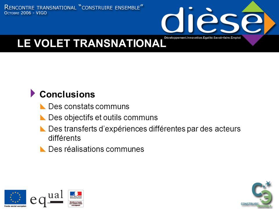 LE VOLET TRANSNATIONAL Conclusions Des constats communs Des objectifs et outils communs Des transferts dexpériences différentes par des acteurs différents Des réalisations communes