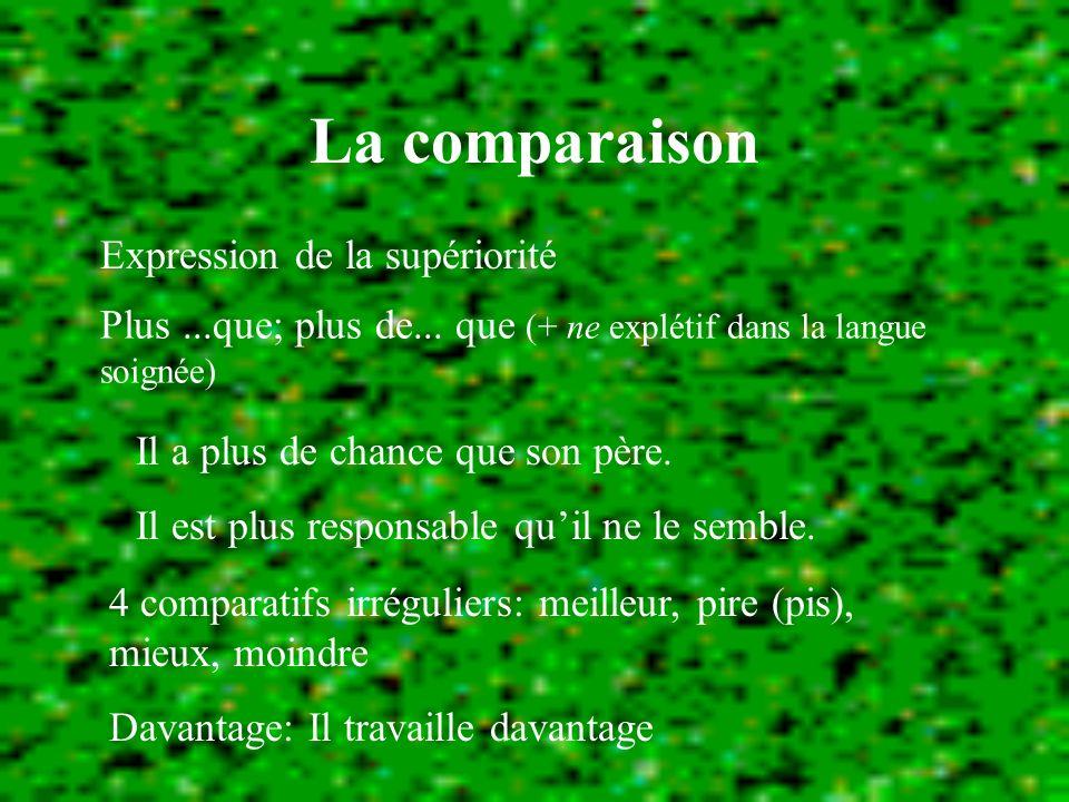 La comparaison Expression de la supériorité Plus...que; plus de...