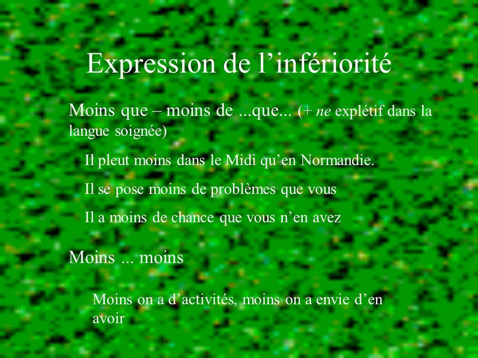 Expression de linfériorité Moins que – moins de...que...