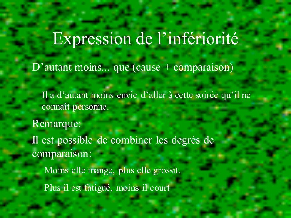 Expression de linfériorité Dautant moins...