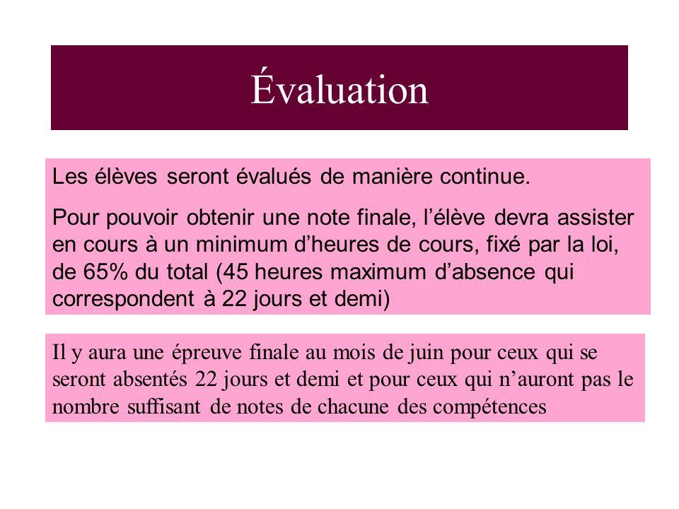 Évaluation Les élèves seront évalués de manière continue.