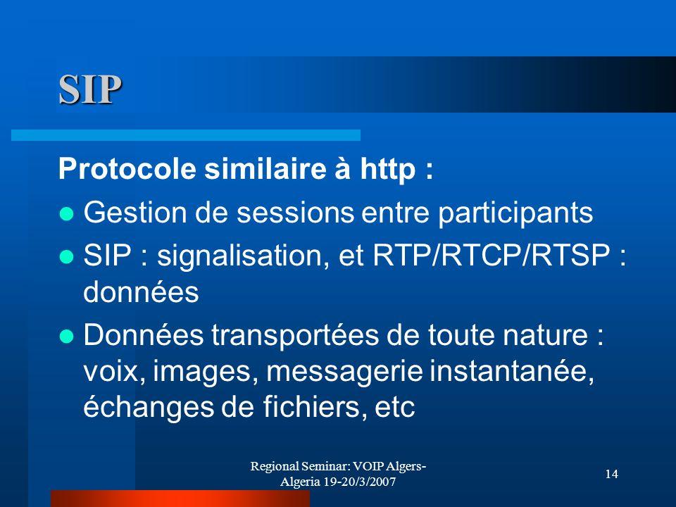 Regional Seminar: VOIP Algers- Algeria 19-20/3/2007 14 SIP Protocole similaire à http : Gestion de sessions entre participants SIP : signalisation, et