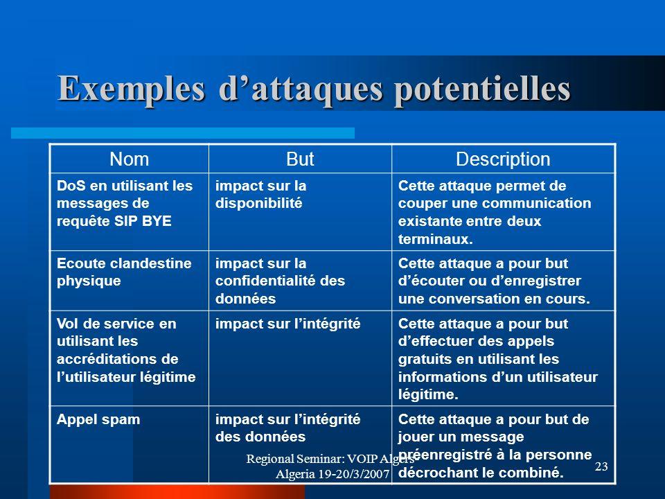 Regional Seminar: VOIP Algers- Algeria 19-20/3/2007 23 Exemples dattaques potentielles NomButDescription DoS en utilisant les messages de requête SIP