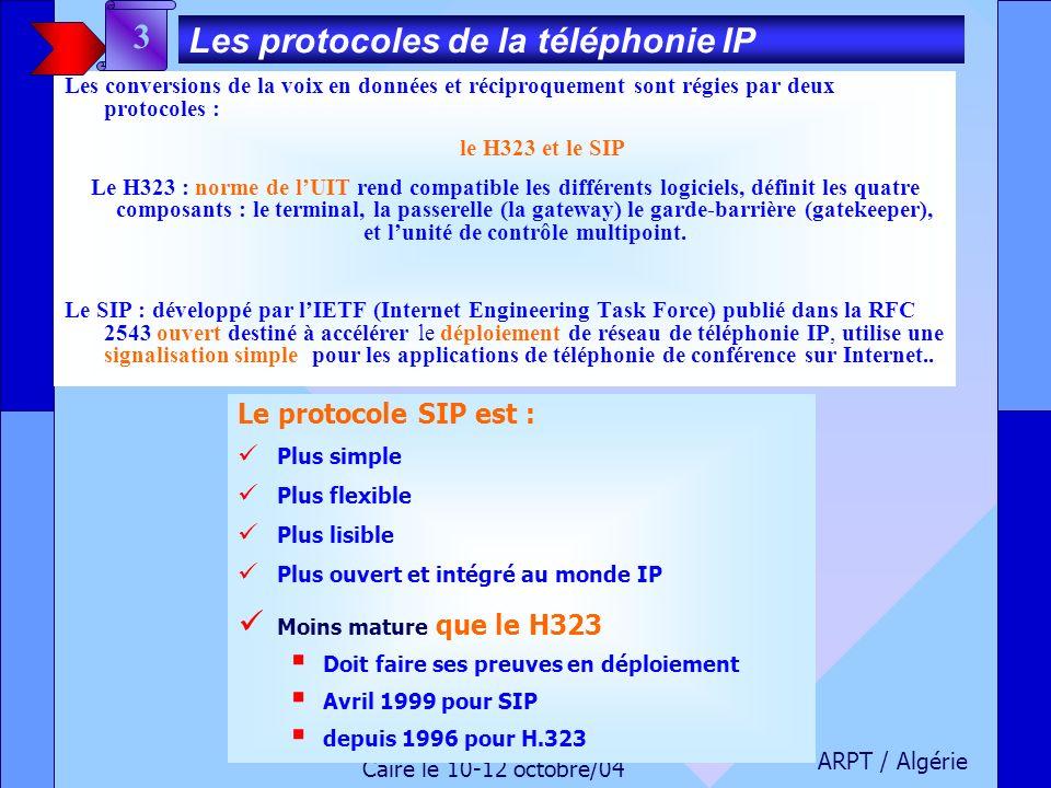 ARPT / Algérie Caire le 10-12 octobre/04 Les conversions de la voix en données et réciproquement sont régies par deux protocoles : le H323 et le SIP L