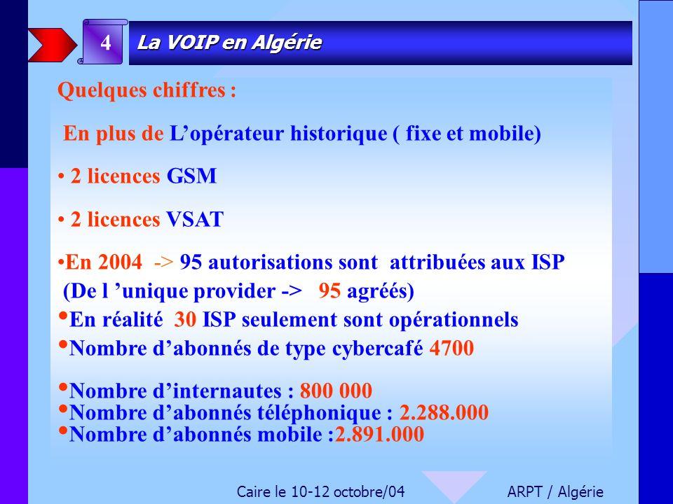 ARPT / Algérie Quelques chiffres : En plus de Lopérateur historique ( fixe et mobile) 2 licences GSM 2 licences VSAT En 2004 -> 95 autorisations sont