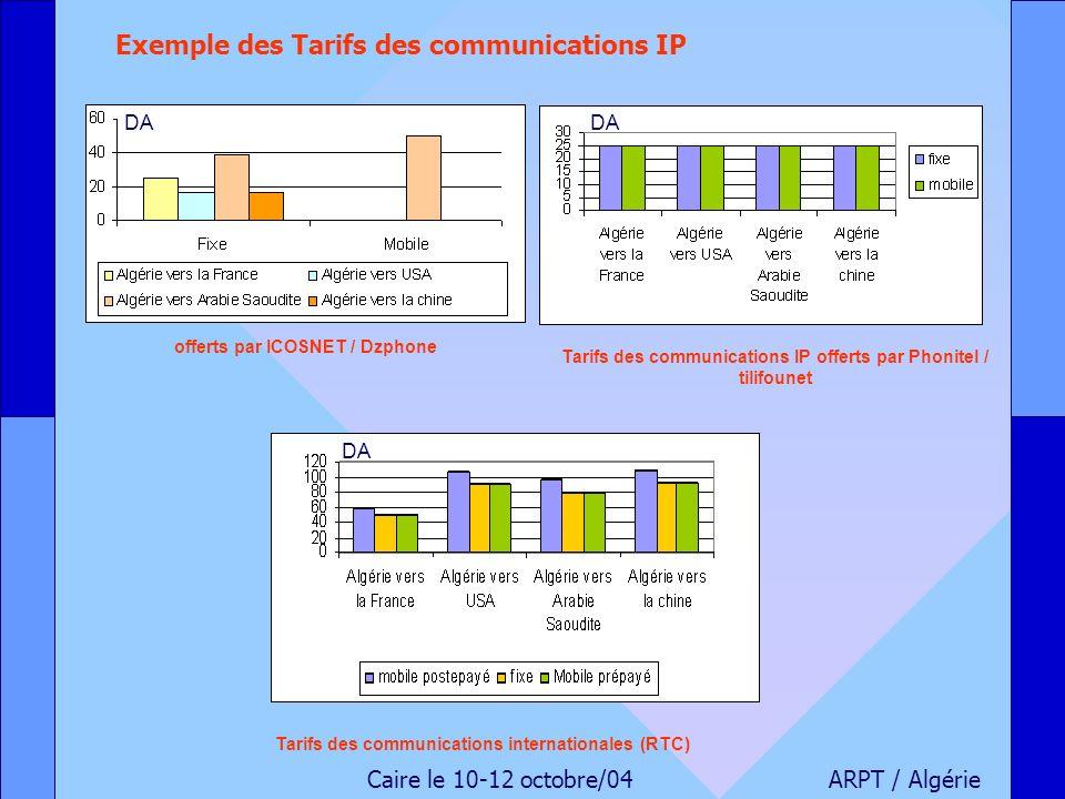 ARPT / AlgérieCaire le 10-12 octobre/04 offerts par ICOSNET / Dzphone DA Tarifs des communications IP offerts par Phonitel / tilifounet DA Tarifs des