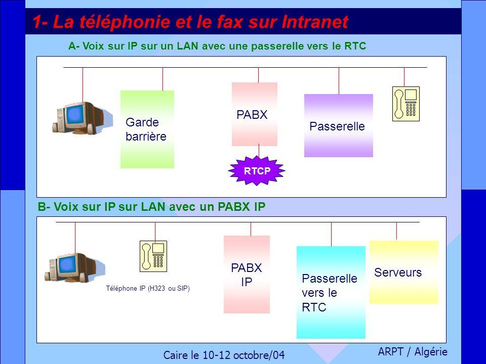 ARPT / Algérie Caire le 10-12 octobre/04 A- Voix sur IP sur un LAN avec une passerelle vers le RTC 1- La téléphonie et le fax sur Intranet RTCP PABX G