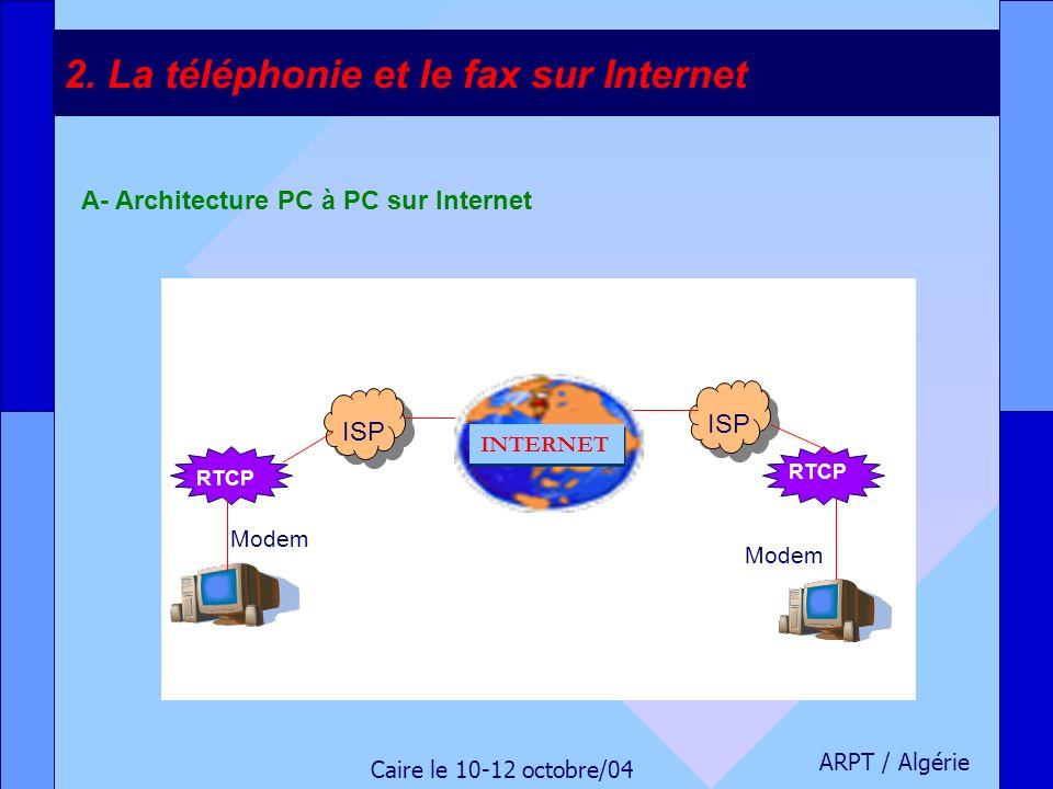 ARPT / Algérie Caire le 10-12 octobre/04 A- Architecture PC à PC sur Internet RTCP ISP RTCP INTERNET Modem 2. La téléphonie et le fax sur Internet