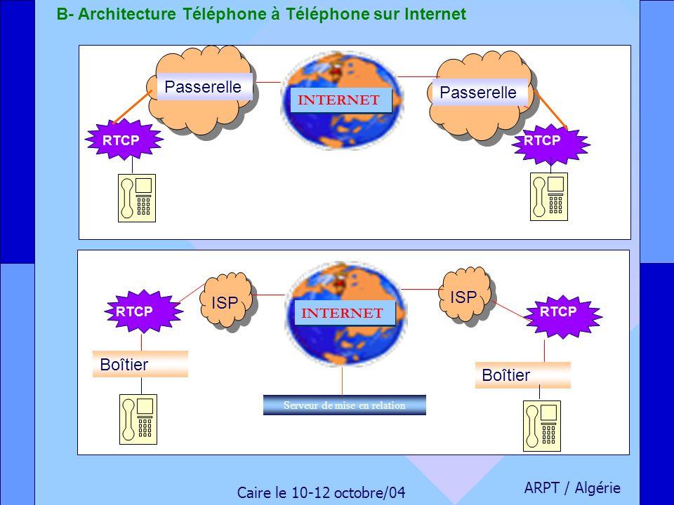 ARPT / Algérie Caire le 10-12 octobre/04 B- Architecture Téléphone à Téléphone sur Internet RTCP ISP RTCP INTERNET Boîtier Serveur de mise en relation