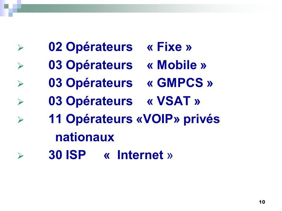 10 02 Opérateurs « Fixe » 03 Opérateurs « Mobile » 03 Opérateurs « GMPCS » 03 Opérateurs « VSAT » 11 Opérateurs «VOIP» privés nationaux 30 ISP « Internet »