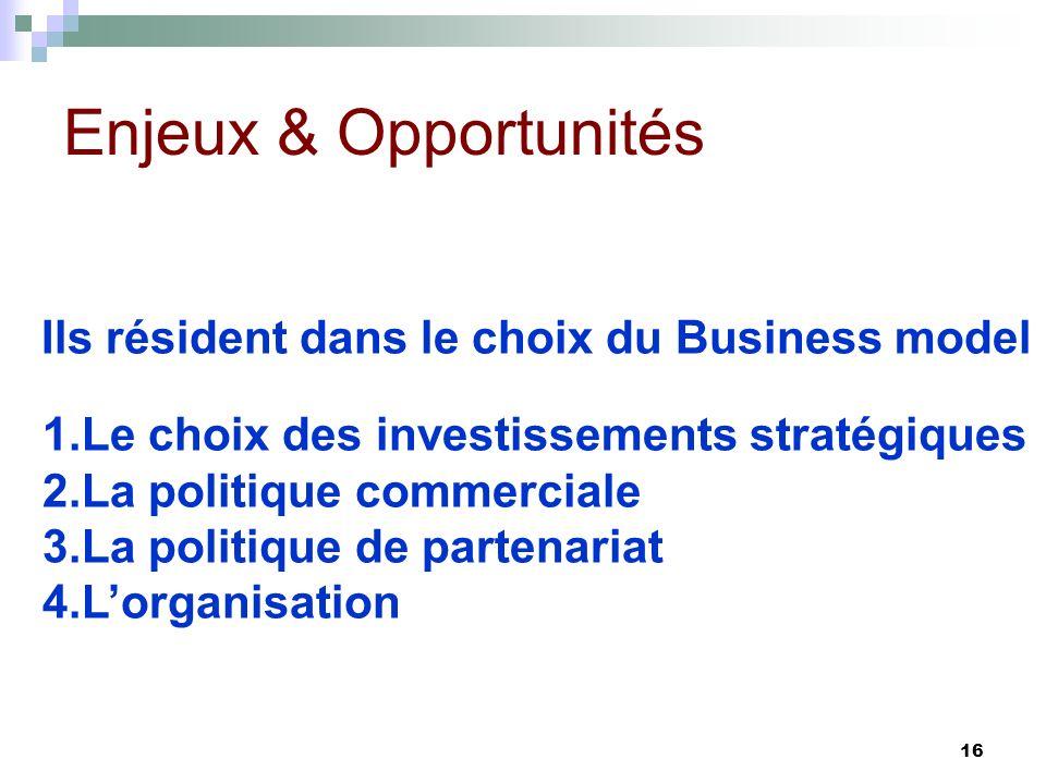 16 Enjeux & Opportunités Ils résident dans le choix du Business model 1.Le choix des investissements stratégiques 2.La politique commerciale 3.La politique de partenariat 4.Lorganisation