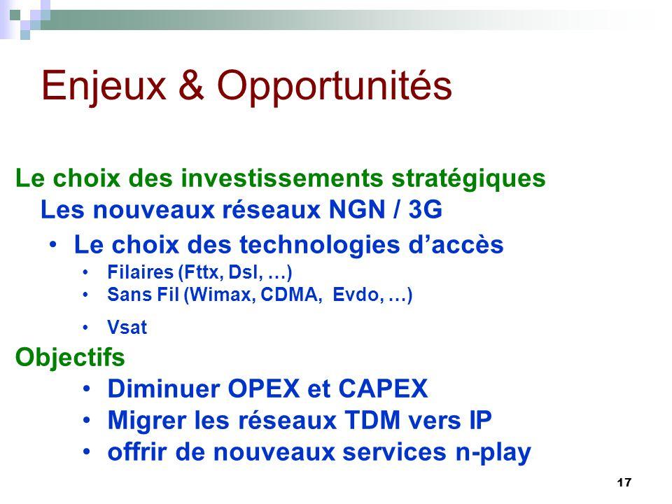 17 Le choix des investissements stratégiques Les nouveaux réseaux NGN / 3G Le choix des technologies daccès Filaires (Fttx, Dsl, …) Sans Fil (Wimax, CDMA, Evdo, …) Vsat Objectifs Diminuer OPEX et CAPEX Migrer les réseaux TDM vers IP offrir de nouveaux services n-play Enjeux & Opportunités