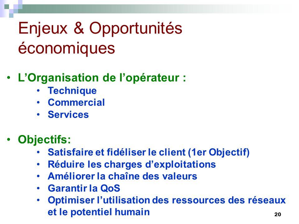 20 LOrganisation de lopérateur : Technique Commercial Services Objectifs: Satisfaire et fidéliser le client (1er Objectif) Réduire les charges dexploi