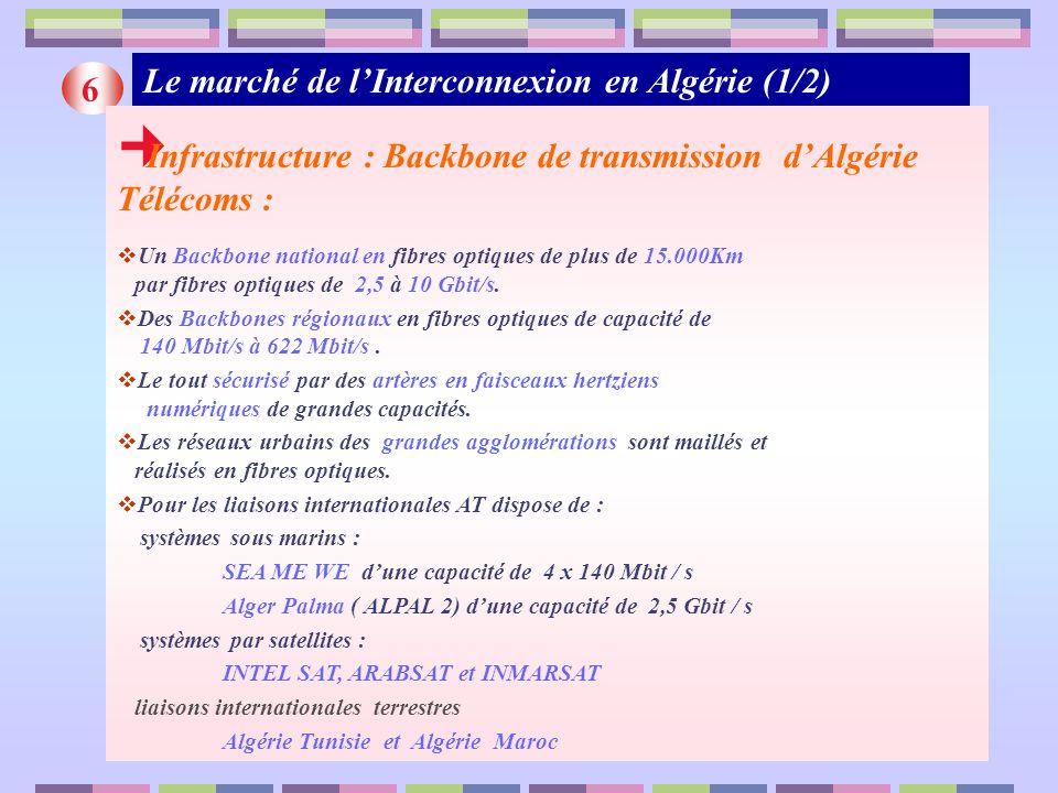 6 ARPT / Algérie Le marché de lInterconnexion en Algérie (1/2) Infrastructure : Backbone de transmission dAlgérie Télécoms : Un Backbone national en f