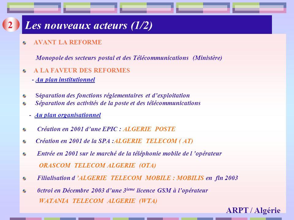 Les nouveaux acteurs (2/2) Le Calendrier douverture des marchés des Télécommunications 2004 - 2005 ACTIONS PREVUES PAR LA DECLARATION DE LA POLITIQUE SECTORIELLE (DPS) : Octroi durant le premier trimestre 2004 de 1 à 3 licences pour l international et l interurbain Octroi durant le premier semestre 2004 de 2 licences VSAT Octroi durant le troisième trimestre 2004 de licences pour la boucle locale radio Octroi durant le deuxième semestre 2004 de licences GMPCS Ouverture en 2005 de la totalité du secteur des télécommunications 2 ARPT / Algérie