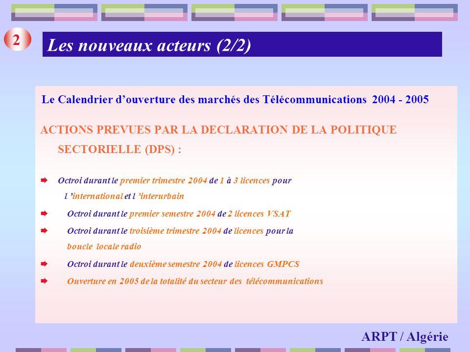 Les nouveaux acteurs (2/2) Le Calendrier douverture des marchés des Télécommunications 2004 - 2005 ACTIONS PREVUES PAR LA DECLARATION DE LA POLITIQUE