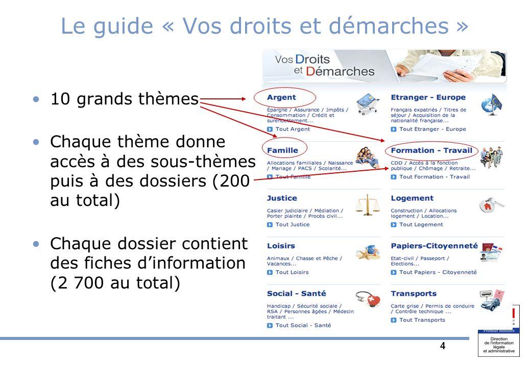 4 Le guide « Vos droits et démarches » 10 grands thèmes Chaque thème donne accès à des sous-thèmes puis à des dossiers (200 au total) Chaque dossier contient des fiches dinformation (2 700 au total)