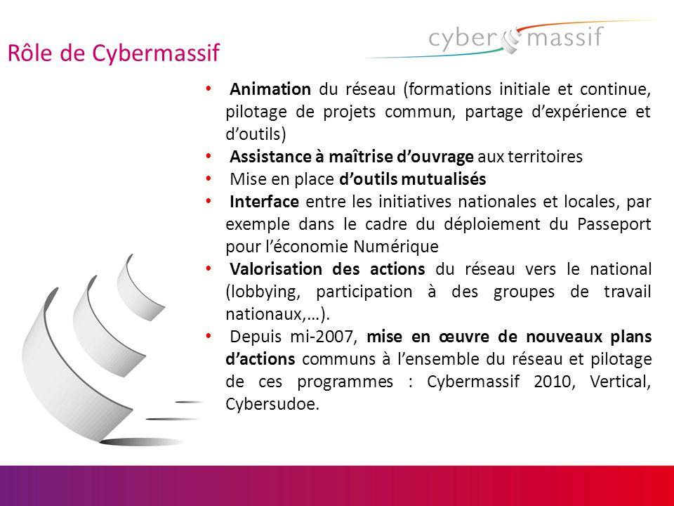 Rôle de Cybermassif Animation du réseau (formations initiale et continue, pilotage de projets commun, partage dexpérience et doutils) Assistance à maî
