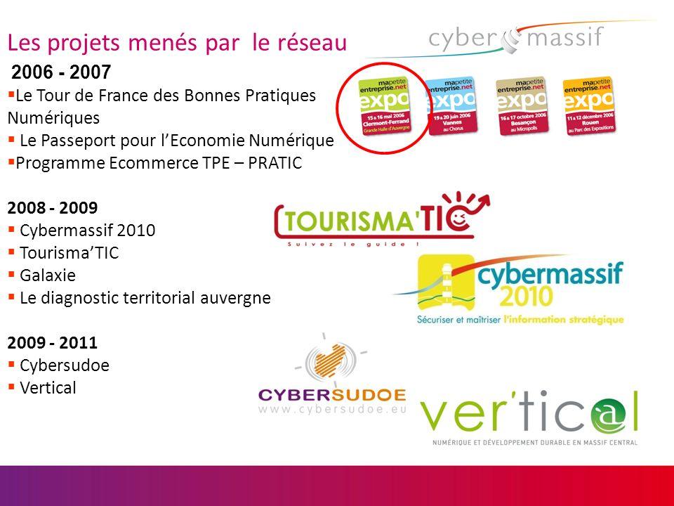 Les projets menés par le réseau 2006 - 2007 Le Tour de France des Bonnes Pratiques Numériques Le Passeport pour lEconomie Numérique Programme Ecommerc