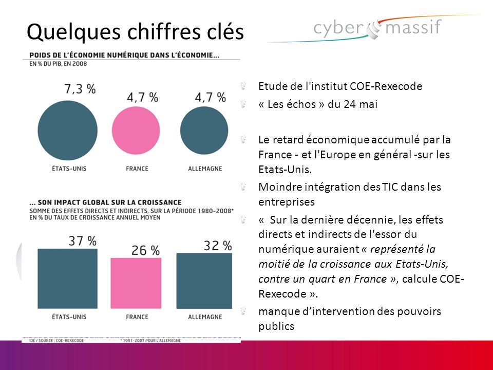Début mars, une étude du cabinet Mc Kinsey arrivait à ces conclusions : - Plus de 3% du PIB et 1, 15 million demplois en 2010 (plus que certains secteurs clés de léconomie française) - Lessor du numérique en France a contribué à 1/4 de la croissance de léconomie française entre 2009 et 2010 - les gains de rentabilité générés pour les entreprises par l intégration d Internet dans leurs pratiques sont chiffrés à 15% À horizon 2015, la filière Internet pourrait représenter 5,5 % du PIB français notamment grâce au développement du e commerce (environ 160 milliards deuros).