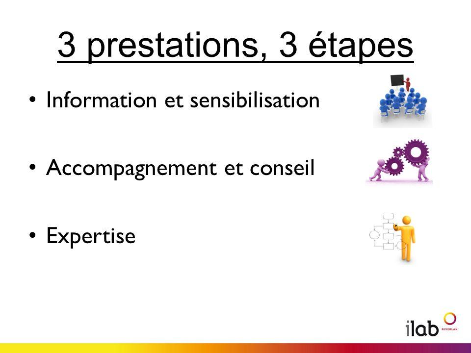 3 prestations, 3 étapes Information et sensibilisation Accompagnement et conseil Expertise