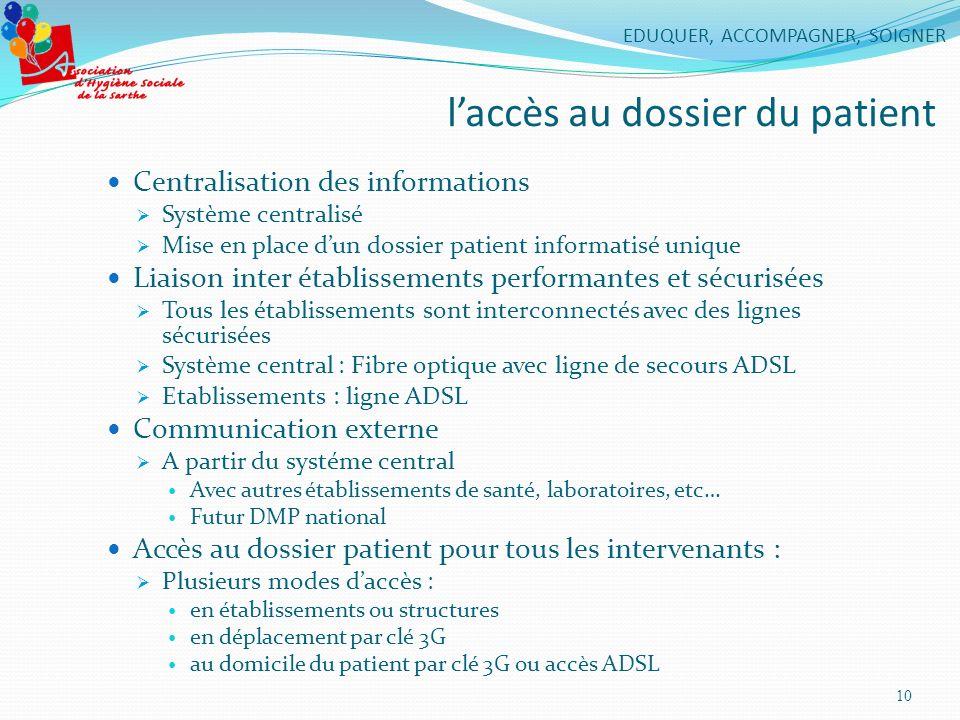 Centralisation des informations Système centralisé Mise en place dun dossier patient informatisé unique Liaison inter établissements performantes et s