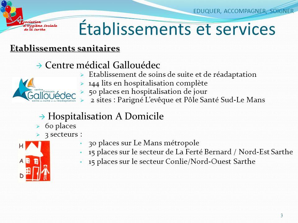 Établissements et services Etablissements sanitaires Centre médical Gallouédec Etablissement de soins de suite et de réadaptation 144 lits en hospital