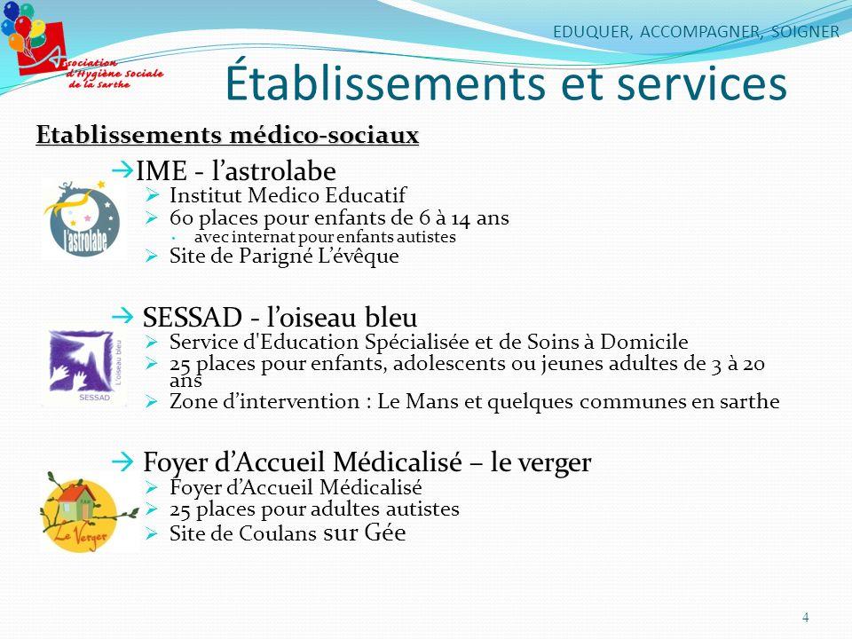 Établissements et services Etablissements médico-sociaux IME - lastrolabe Institut Medico Educatif 60 places pour enfants de 6 à 14 ans avec internat