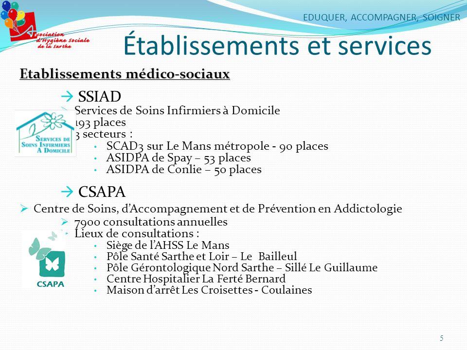 Établissements et services Etablissements médico-sociaux SSIAD Services de Soins Infirmiers à Domicile 193 places 3 secteurs : SCAD3 sur Le Mans métro