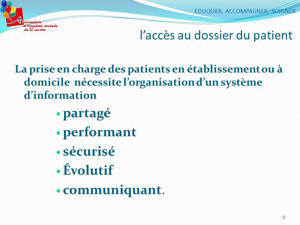 laccès au dossier du patient La prise en charge des patients en établissement ou à domicile nécessite lorganisation dun système dinformation partagé p