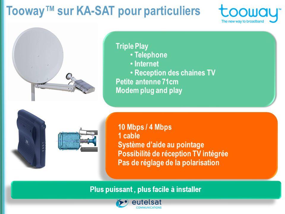 Tooway sur KA-SAT pour particuliers Plus puissant, plus facile à installer