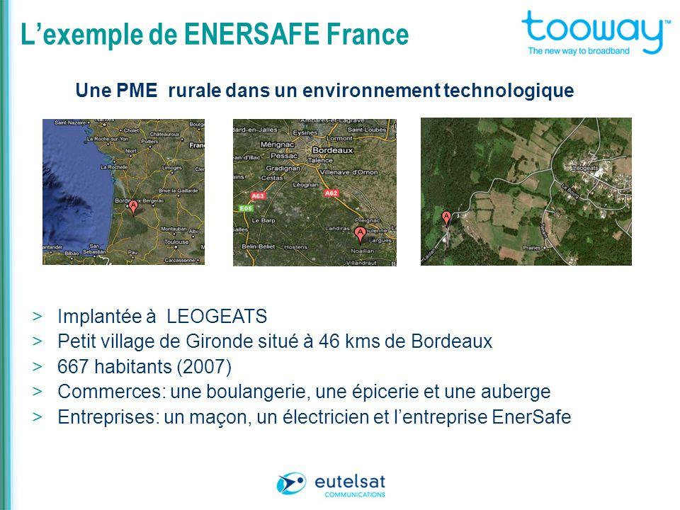 Lexemple de ENERSAFE France Une PME rurale dans un environnement technologique > Implantée à LEOGEATS > Petit village de Gironde situé à 46 kms de Bor