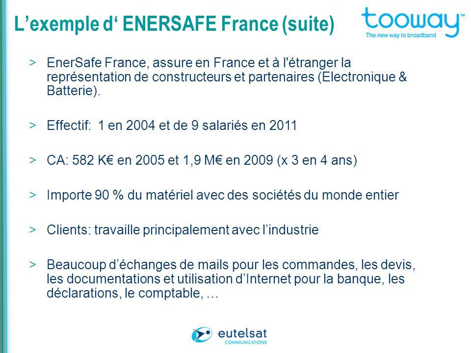 Lexemple d ENERSAFE France (suite) > Liaison disponible: RTC 56 Kbps > Municipalité pas motivée par une solution radio > Depuis 2004 utilise le satellite, dabord en one-way et depuis 2007 utilise la solution Tooway dEutelsat.