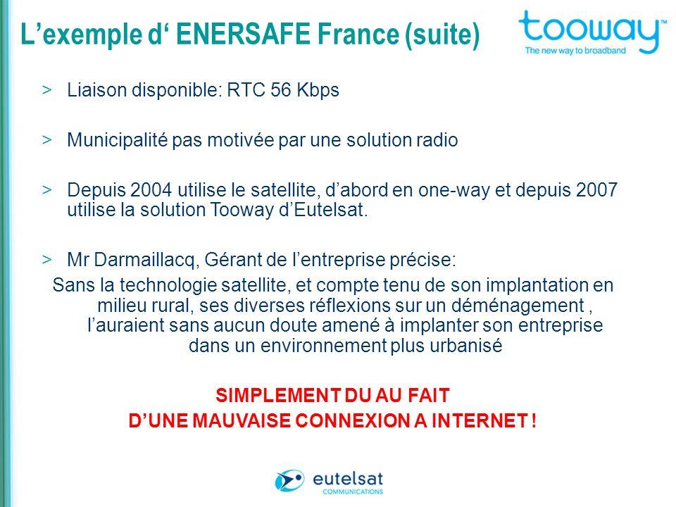 Lexemple d ENERSAFE France (suite) > Liaison disponible: RTC 56 Kbps > Municipalité pas motivée par une solution radio > Depuis 2004 utilise le satell