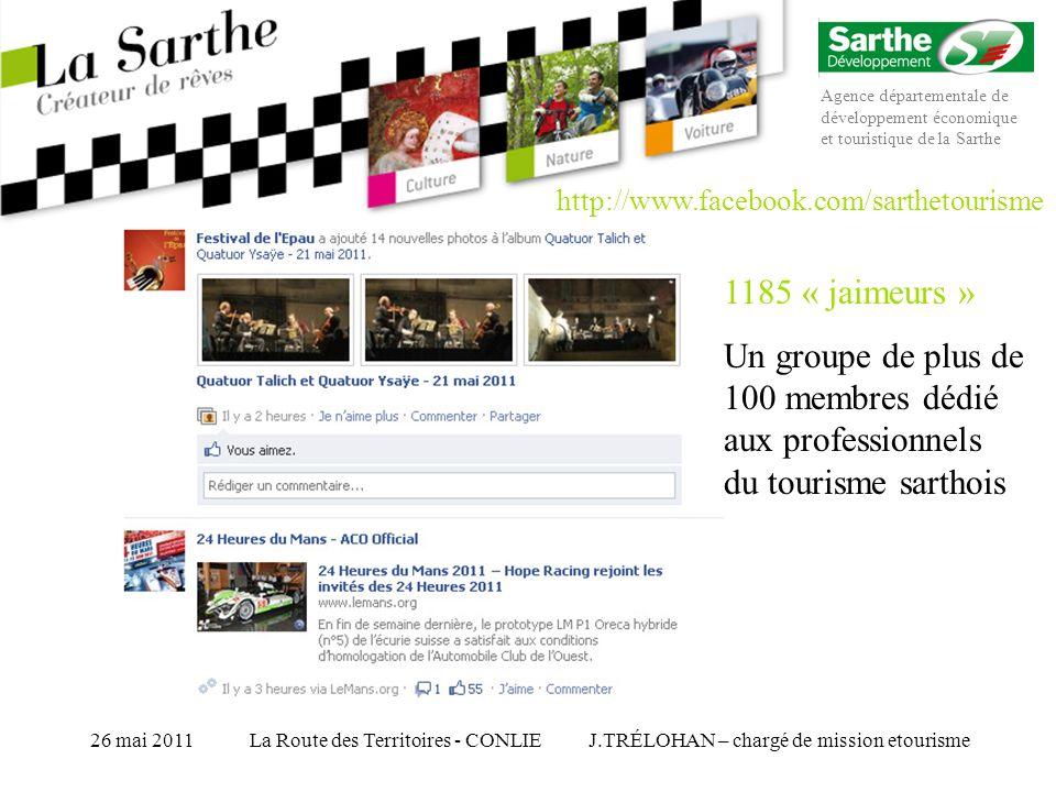 Agence départementale de développement économique et touristique de la Sarthe J.TRÉLOHAN – chargé de mission etourisme26 mai 2011La Route des Territoires - CONLIE http://www.facebook.com/sarthetourisme 1185 « jaimeurs » Un groupe de plus de 100 membres dédié aux professionnels du tourisme sarthois