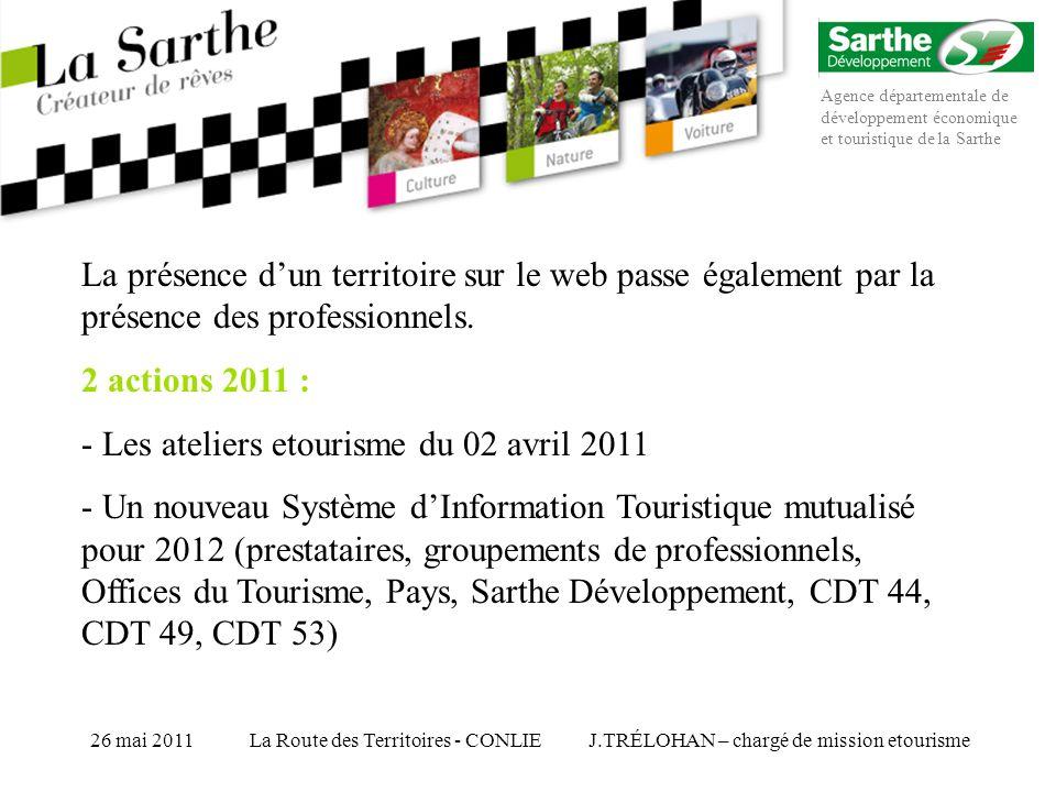Agence départementale de développement économique et touristique de la Sarthe J.TRÉLOHAN – chargé de mission etourisme26 mai 2011La Route des Territoires - CONLIE La présence dun territoire sur le web passe également par la présence des professionnels.