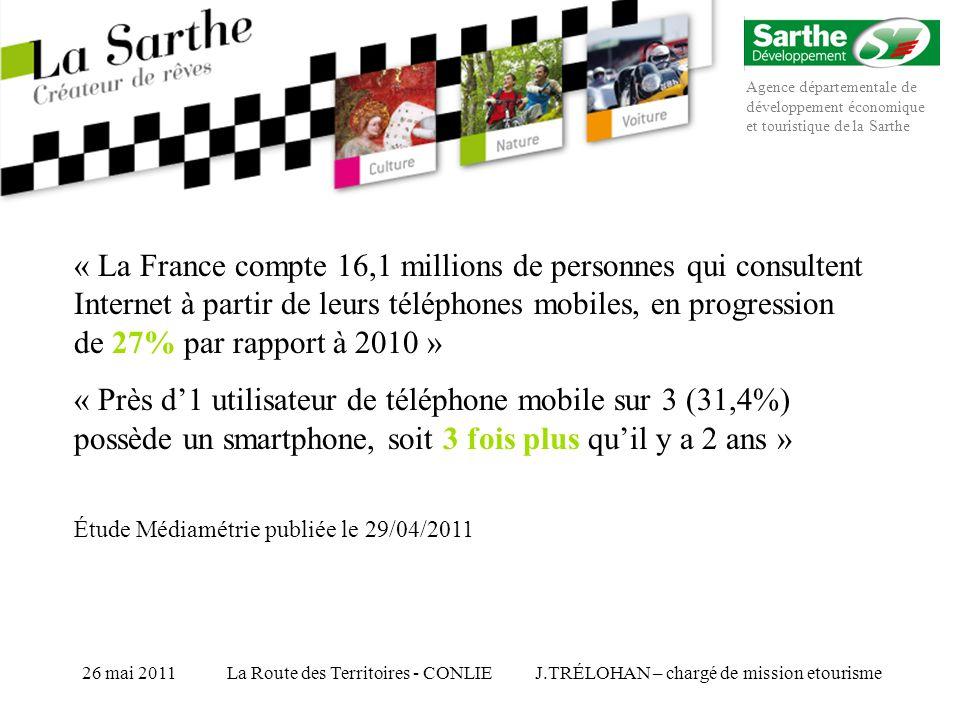 Agence départementale de développement économique et touristique de la Sarthe J.TRÉLOHAN – chargé de mission etourisme26 mai 2011La Route des Territoires - CONLIE « La France compte 16,1 millions de personnes qui consultent Internet à partir de leurs téléphones mobiles, en progression de 27% par rapport à 2010 » « Près d1 utilisateur de téléphone mobile sur 3 (31,4%) possède un smartphone, soit 3 fois plus quil y a 2 ans » Étude Médiamétrie publiée le 29/04/2011
