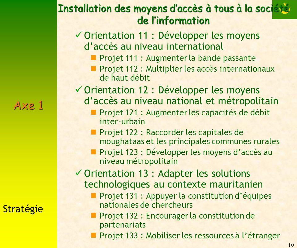 10 Installation des moyens daccès à tous à la société de linformation Orientation 11 : Développer les moyens daccès au niveau international Projet 111